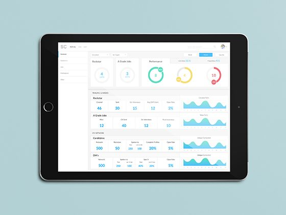 Endorsed Manager Dashboard
